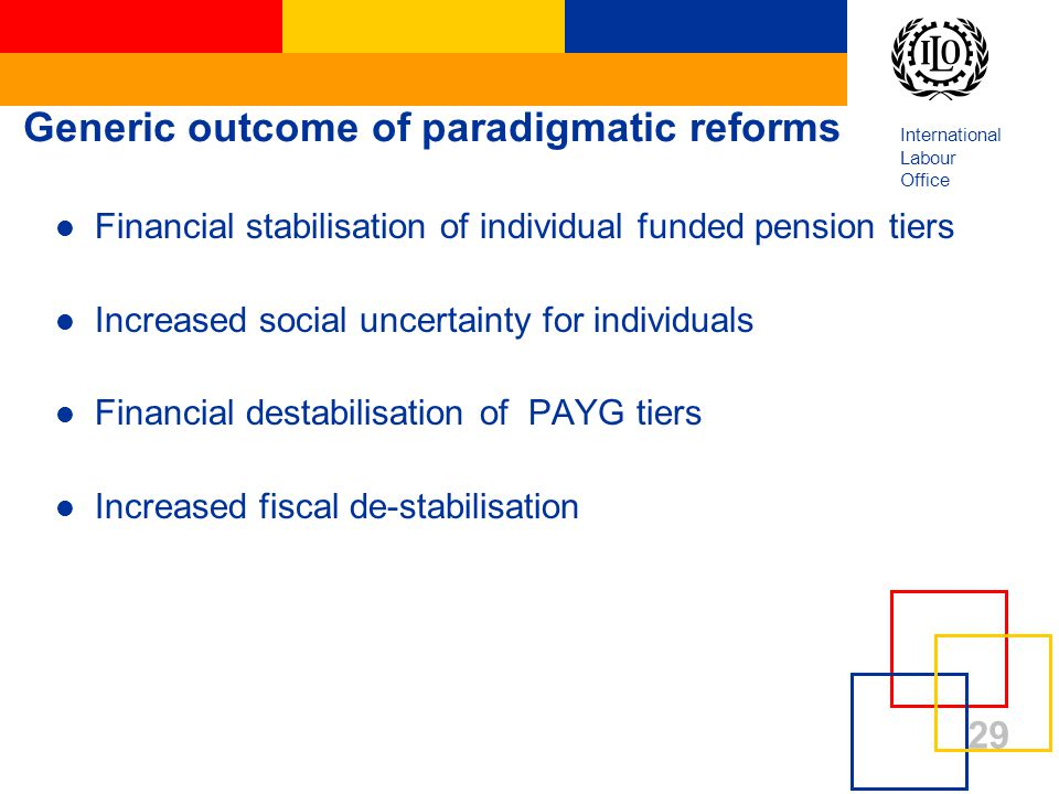 International Labour Office 29 Generic outcome of paradigmatic reforms Financial stabilisation of individual funded pension tiers Increased social uncertainty for individuals Financial destabilisation of PAYG tiers Increased fiscal de-stabilisation