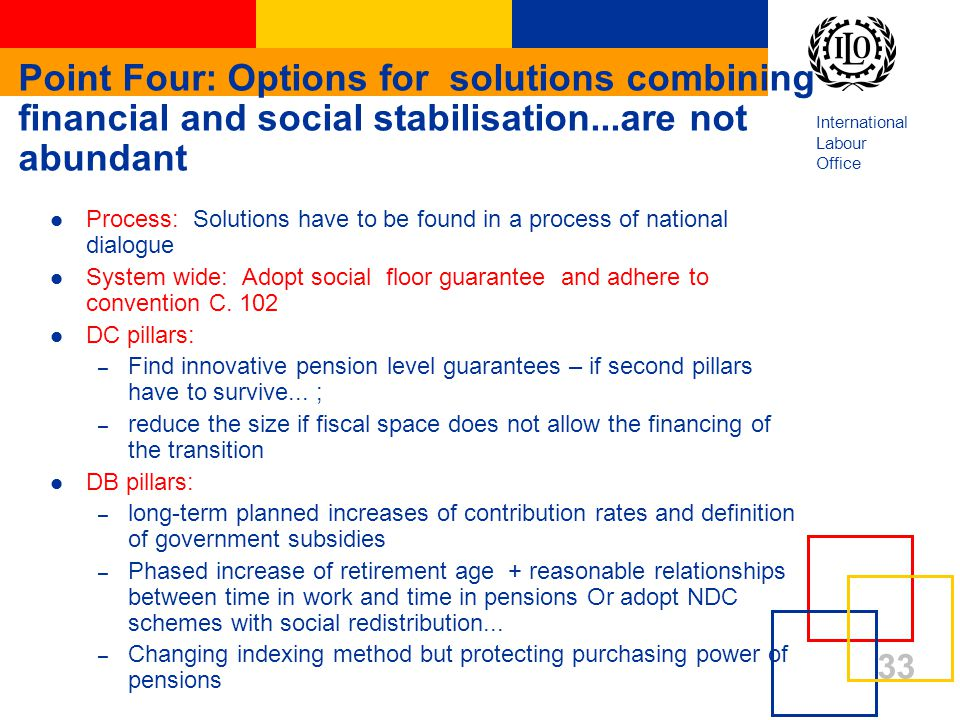 International Labour Office 33 Point Four: Options for solutions combining financial and social stabilisation...are not abundant Process: Solutions have to be found in a process of national dialogue System wide: Adopt social floor guarantee and adhere to convention C.