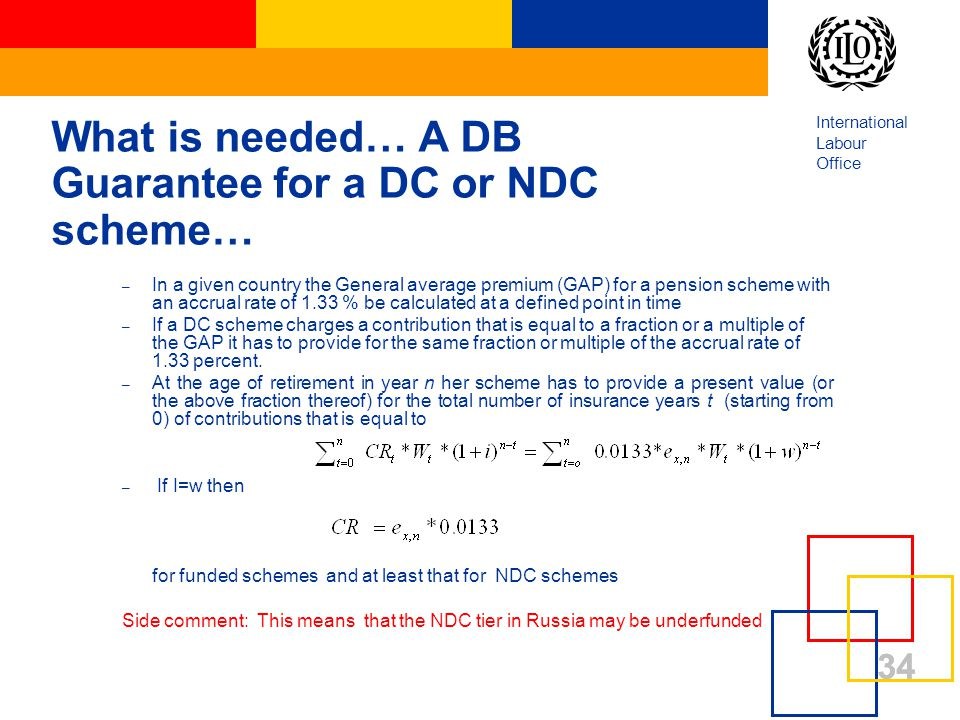 International Labour Office 34 What is needed… A DB Guarantee for a DC or NDC scheme… – In a given country the General average premium (GAP) for a pen