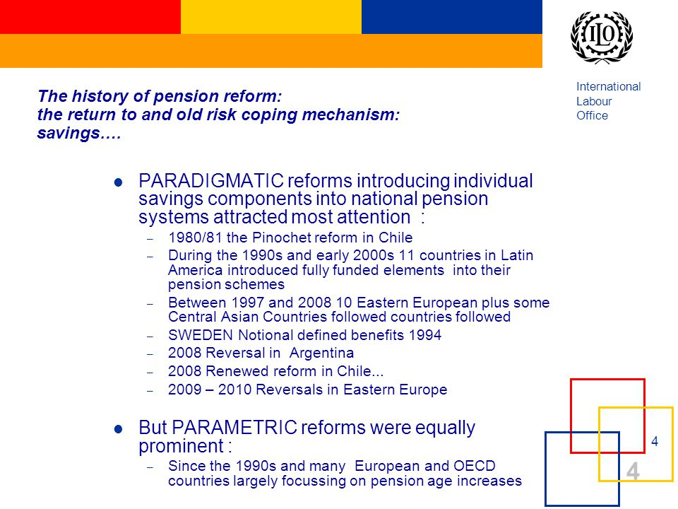 International Labour Office 5 5 Point One: beyond the ageing hype: were paradigmatic reforms really necessary .