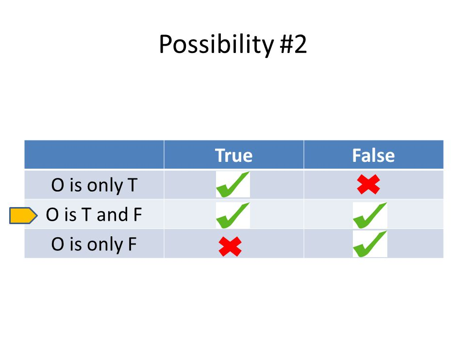 Possibility #2 TrueFalse O is only T O is T and F O is only F