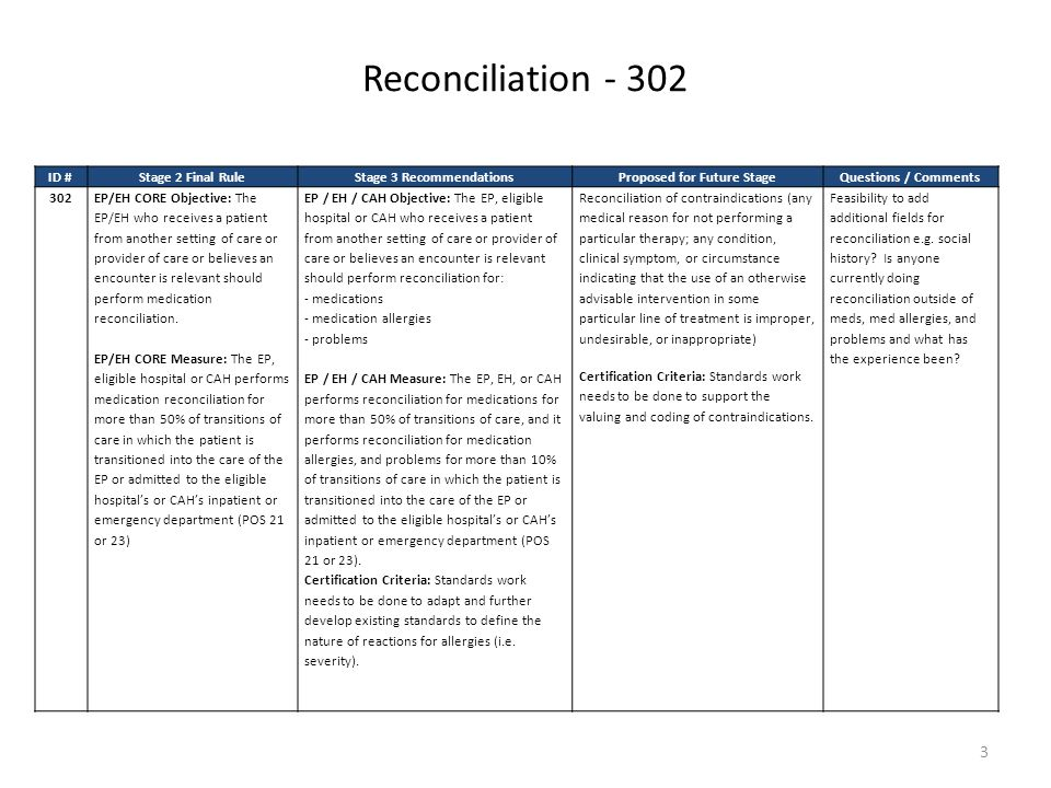 Reconciliation - 302 3 ID #Stage 2 Final RuleStage 3 RecommendationsProposed for Future StageQuestions / Comments 302EP/EH CORE Objective: The EP/EH w