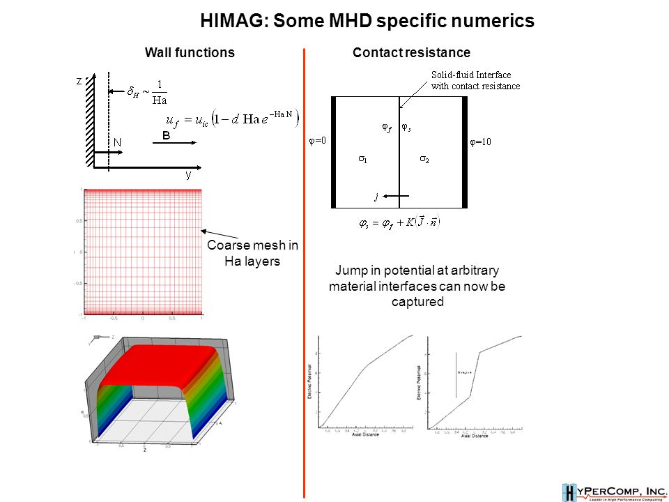 Wall functions Contact resistance Coarse mesh in Ha layers Jump in potential at arbitrary material interfaces can now be captured HIMAG: Some MHD specific numerics