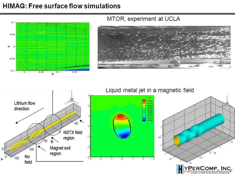 HIMAG: Free surface flow simulations MTOR, experiment at UCLA Liquid metal jet in a magnetic field