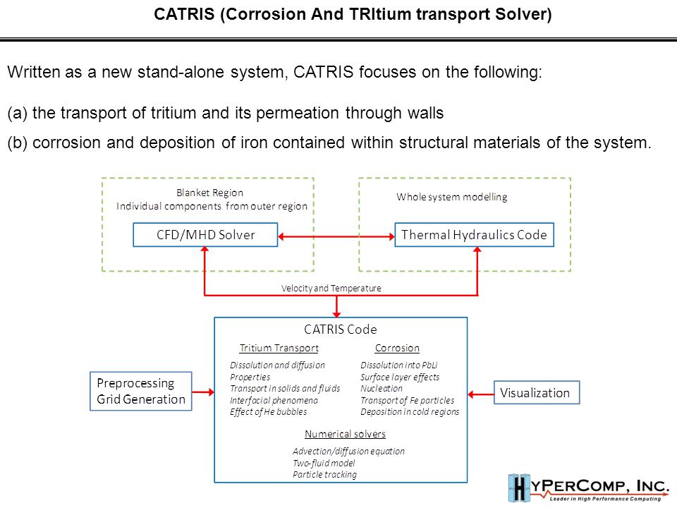 CATRIS (Corrosion And TRItium transport Solver) Written as a new stand-alone system, CATRIS focuses on the following: (a)the transport of tritium and its permeation through walls (b)corrosion and deposition of iron contained within structural materials of the system.