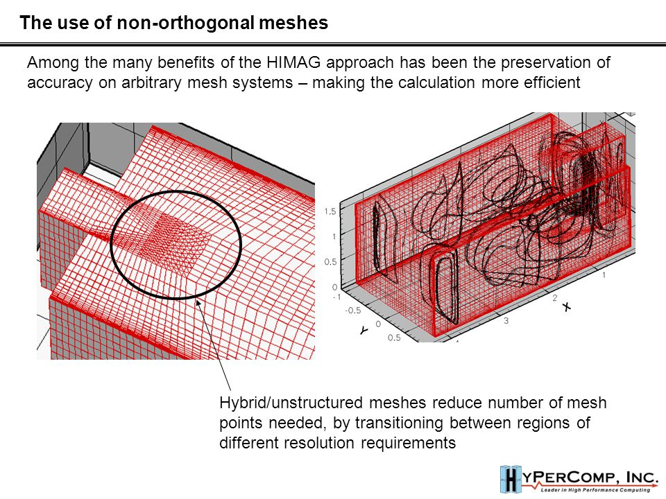 The use of non-orthogonal meshes Among the many benefits of the HIMAG approach has been the preservation of accuracy on arbitrary mesh systems – making the calculation more efficient Hybrid/unstructured meshes reduce number of mesh points needed, by transitioning between regions of different resolution requirements