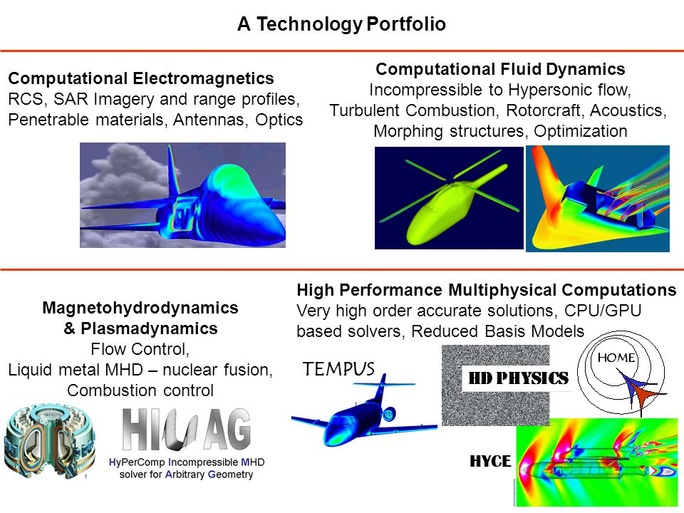 Computational Electromagnetics RCS, SAR Imagery and range profiles, Penetrable materials, Antennas, Optics Magnetohydrodynamics & Plasmadynamics Flow Control, Liquid metal MHD – nuclear fusion, Combustion control Computational Fluid Dynamics Incompressible to Hypersonic flow, Turbulent Combustion, Rotorcraft, Acoustics, Morphing structures, Optimization High Performance Multiphysical Computations Very high order accurate solutions, CPU/GPU based solvers, Reduced Basis Models A Technology Portfolio TEMPUS HYCE