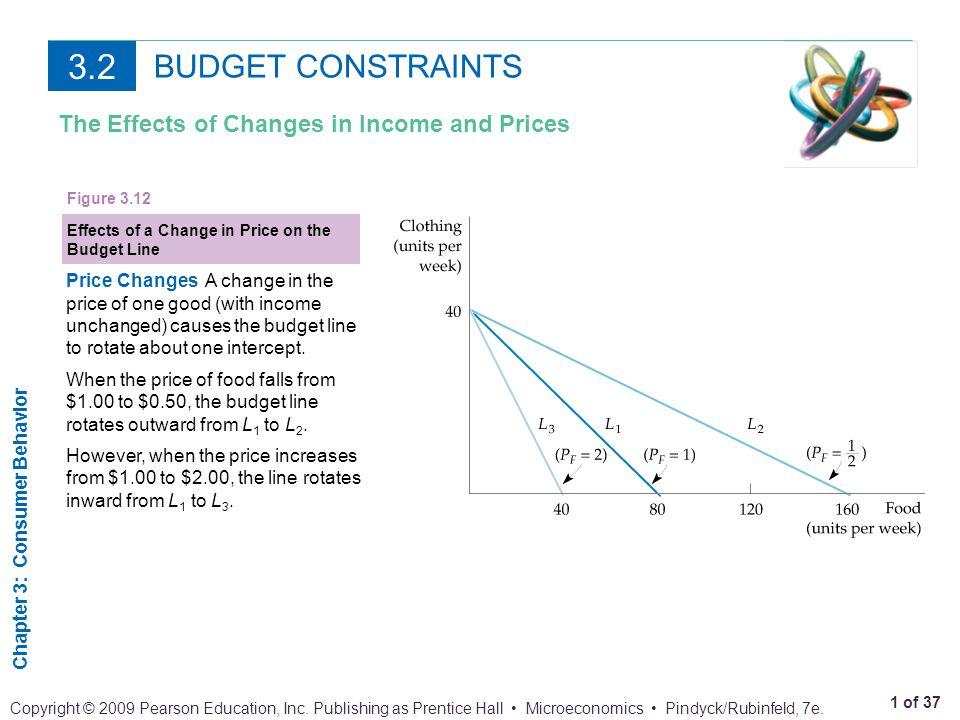 Chapter 3: Consumer Behavior 2 of 37 Copyright © 2009 Pearson Education, Inc.