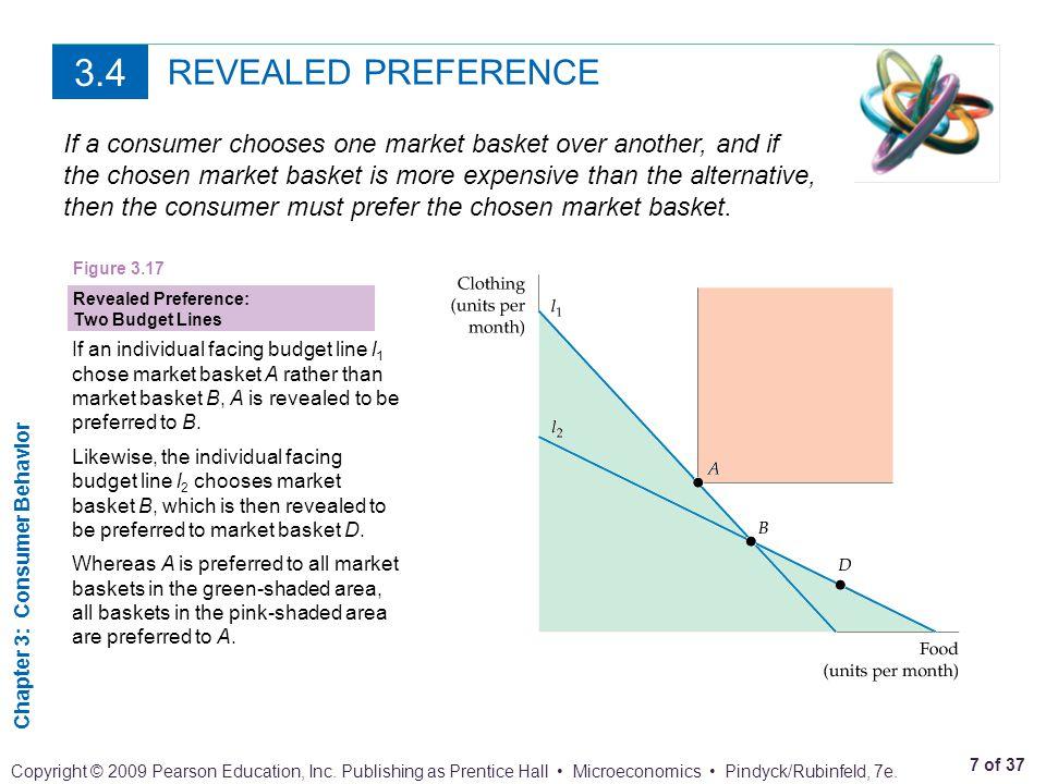 Chapter 3: Consumer Behavior 8 of 37 Copyright © 2009 Pearson Education, Inc.