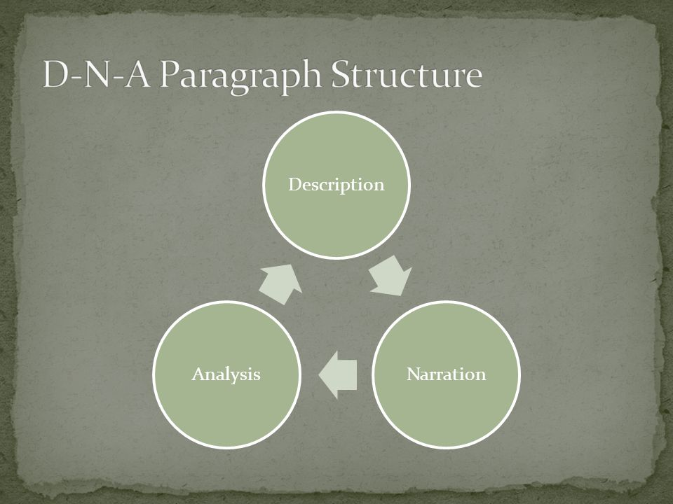 DescriptionNarrationAnalysis