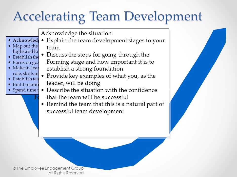Accelerating Team Development Forming Storming Norming Performing Acknowledge the situation Map out the journey of the team's life, what are the predi
