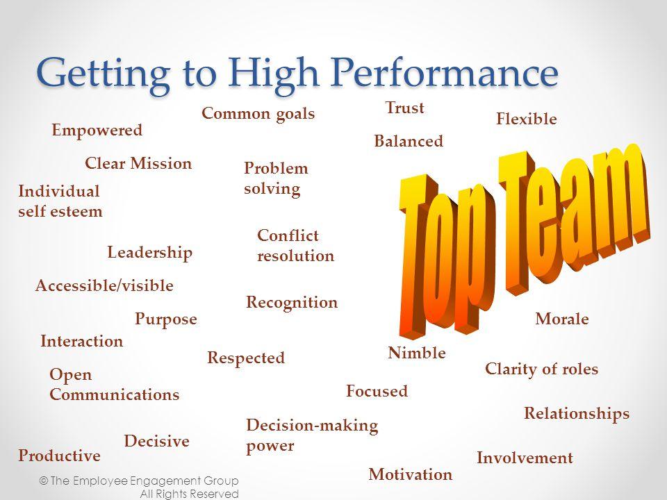 Accessible/visible Nimble Balanced Focused Decisive Respected Common goals Leadership Interaction Involvement Individual self esteem Decision-making p
