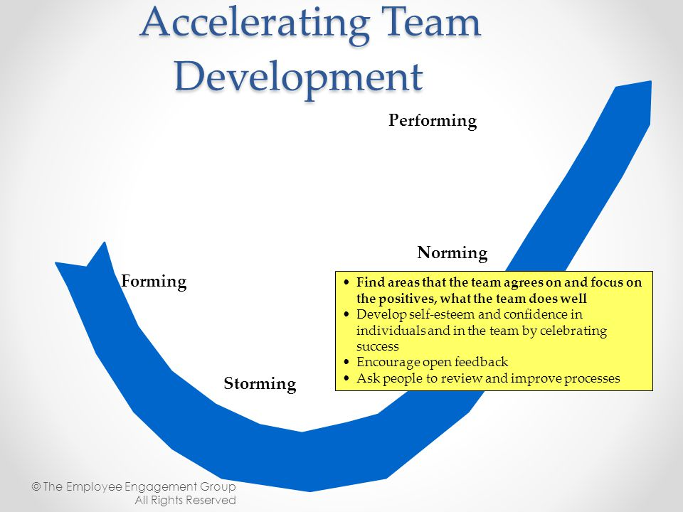 Forming Storming Find areas that the team agrees on and focus on the positives, what the team does well Develop self-esteem and confidence in individu