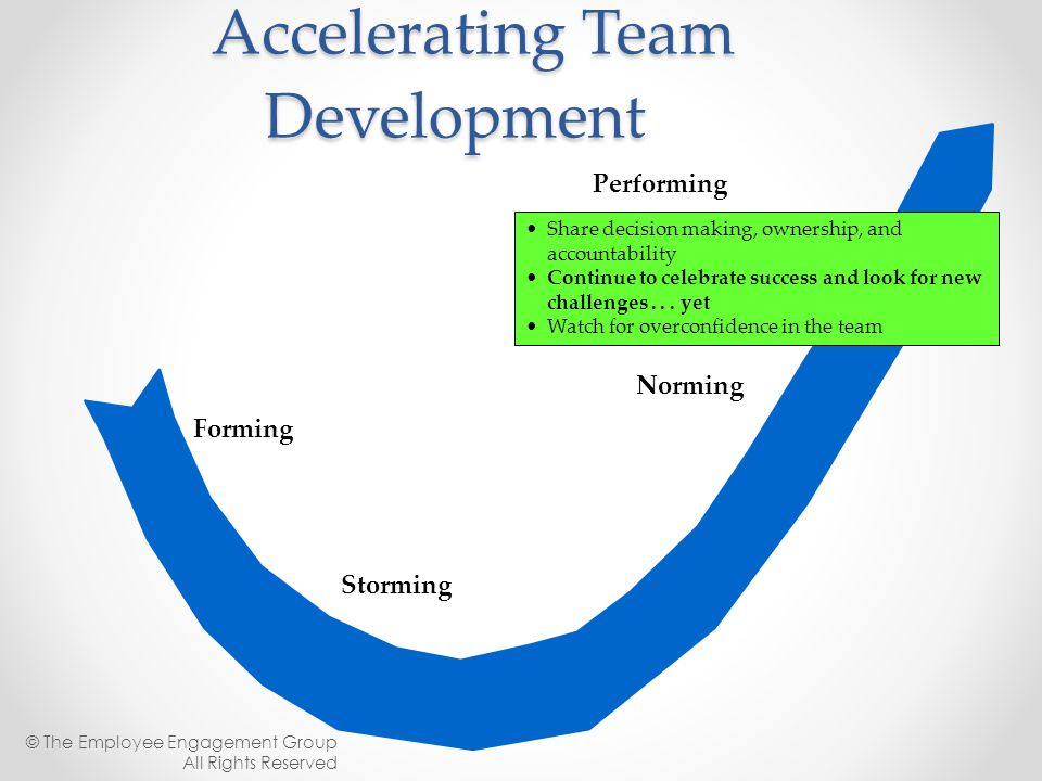 Forming Storming Norming Share decision making, ownership, and accountability Continue to celebrate success and look for new challenges... yet Watch f