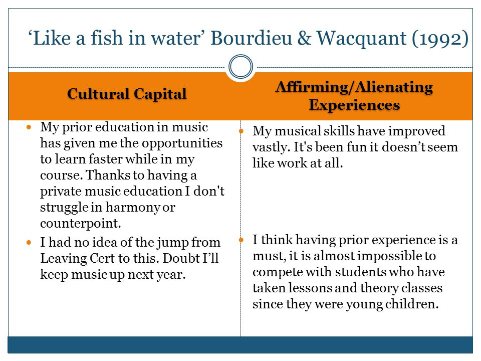 Cultural Capital Affirming/Alienating Experiences My prior education in music has given me the opportunities to learn faster while in my course.