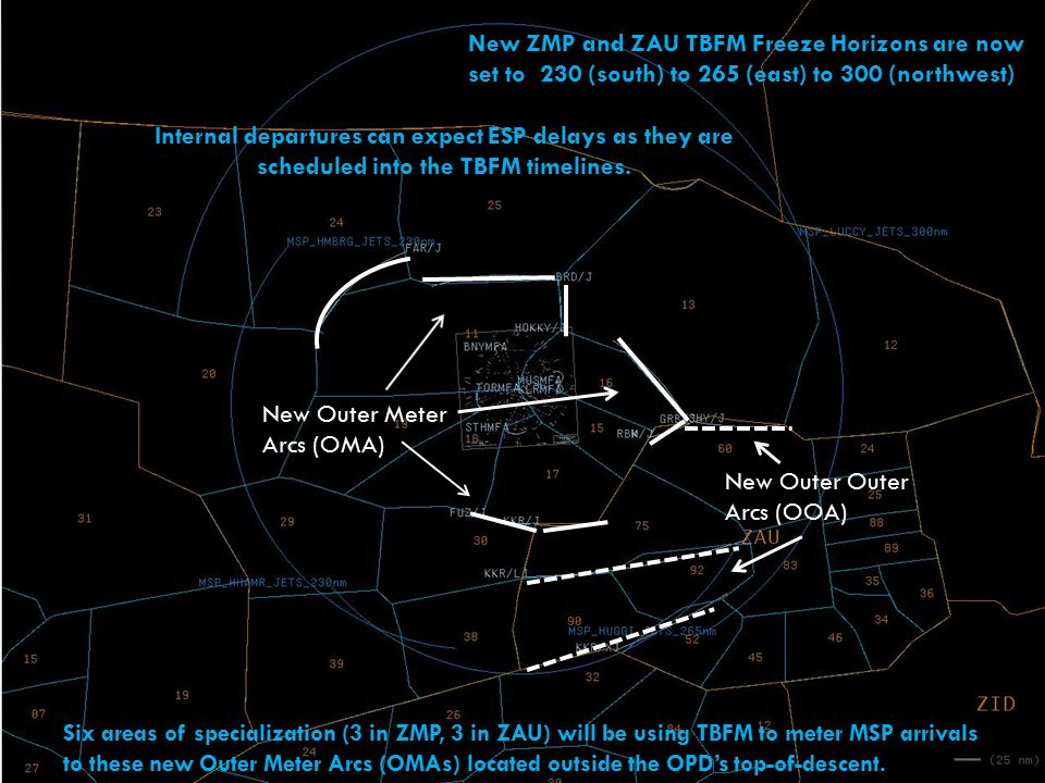11/1/1314 New ZMP and ZAU TBFM Freeze Horizons are now set to 230 (south) to 265 (east) to 300 (northwest) New Outer Meter Arcs (OMA) New Outer Outer Arcs (OOA) Six areas of specialization (3 in ZMP, 3 in ZAU) will be using TBFM to meter MSP arrivals to these new Outer Meter Arcs (OMAs) located outside the OPD's top-of-descent.