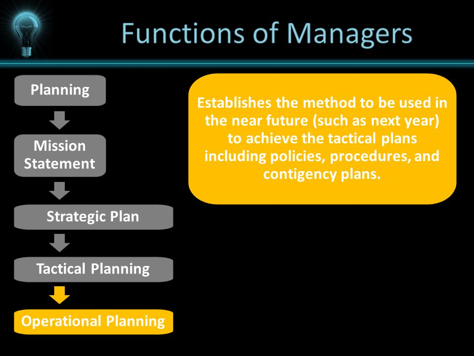 Planning Mission Statement Strategic Plan Tactical Planning Establishes the method to be used in the near future (such as next year) to achieve the tactical plans including policies, procedures, and contigency plans.