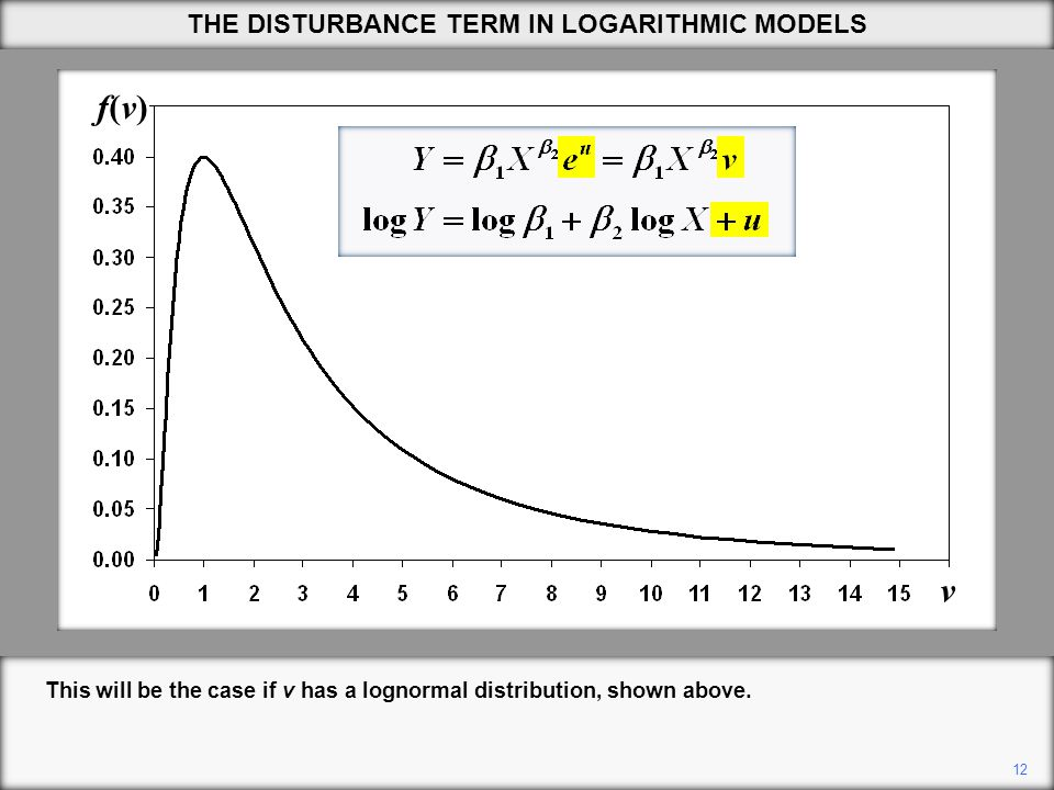 v f(v)f(v) 12 THE DISTURBANCE TERM IN LOGARITHMIC MODELS This will be the case if v has a lognormal distribution, shown above.