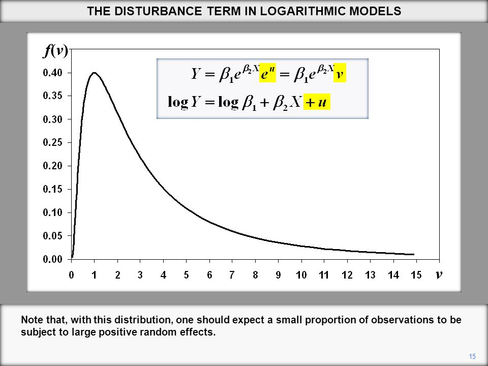 v f(v)f(v) 15 THE DISTURBANCE TERM IN LOGARITHMIC MODELS Note that, with this distribution, one should expect a small proportion of observations to be subject to large positive random effects.