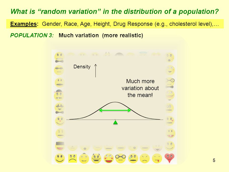 POPULATION 2: Little to no variation (e.g., clones)POPULATION 3: Much variation (more realistic) Examples: Gender, Race, Age, Height, Drug Response (e.g., cholesterol level),… What is random variation in the distribution of a population.