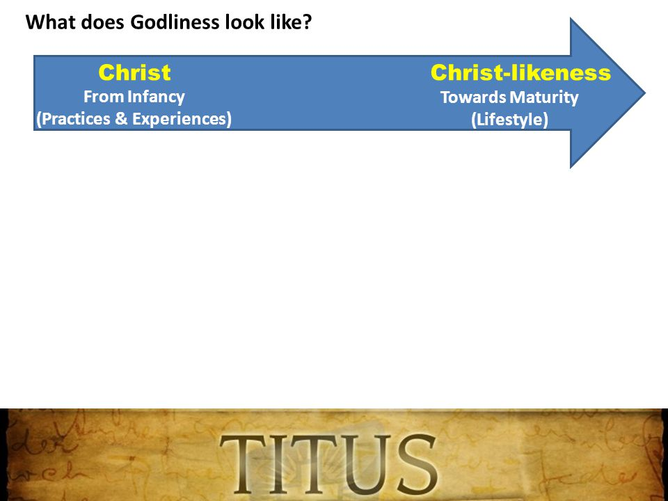 ChristChrist-likeness From Infancy (Practices & Experiences) Towards Maturity (Lifestyle) CharacterIntegrity What does Godliness look like?