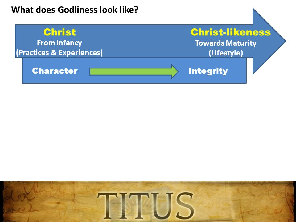 ChristChrist-likeness From Infancy (Practices & Experiences) Towards Maturity (Lifestyle) CharacterIntegrity Community *Intimate Participation in Christ-centered fellowship Koinonia* What does Godliness look like?