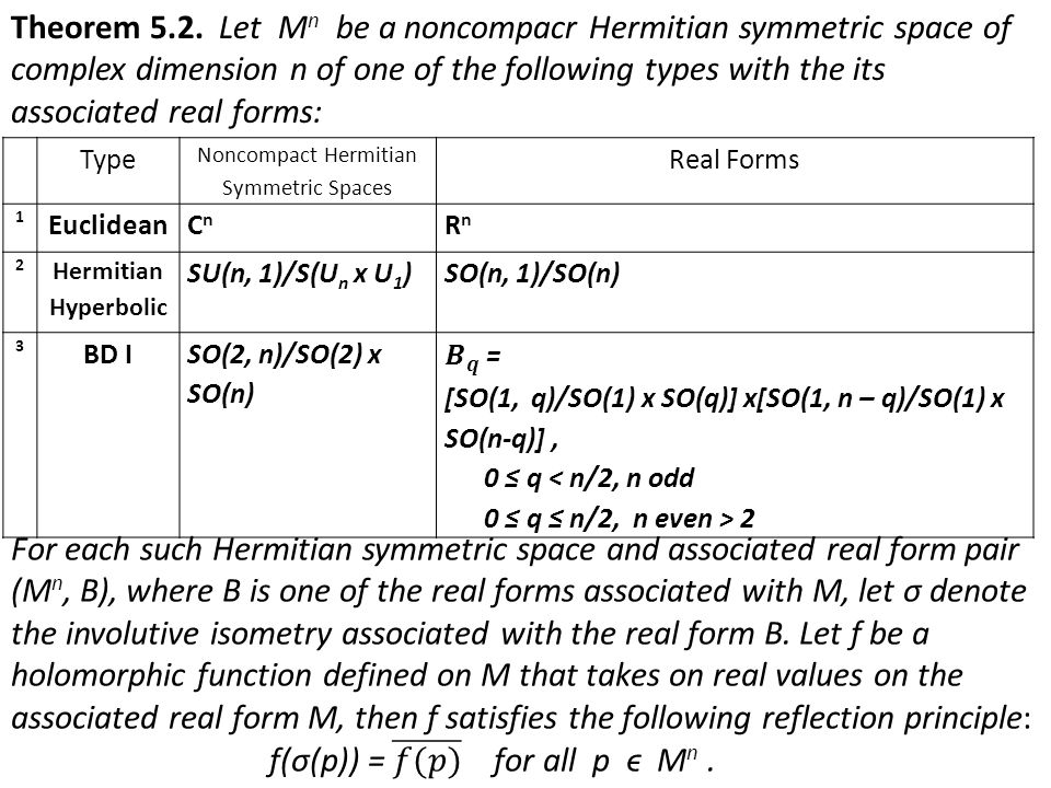 Theorem 5.2. Let M n be a noncompacr Hermitian symmetric space of complex dimension n of one of the following types with the its associated real forms