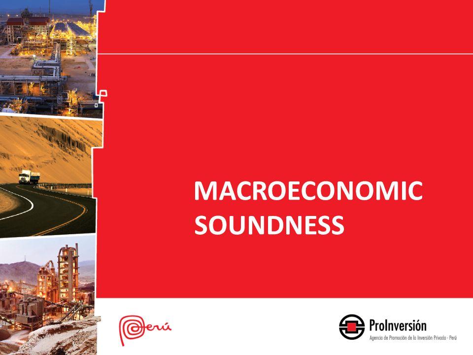 MACROECONOMIC SOUNDNESS