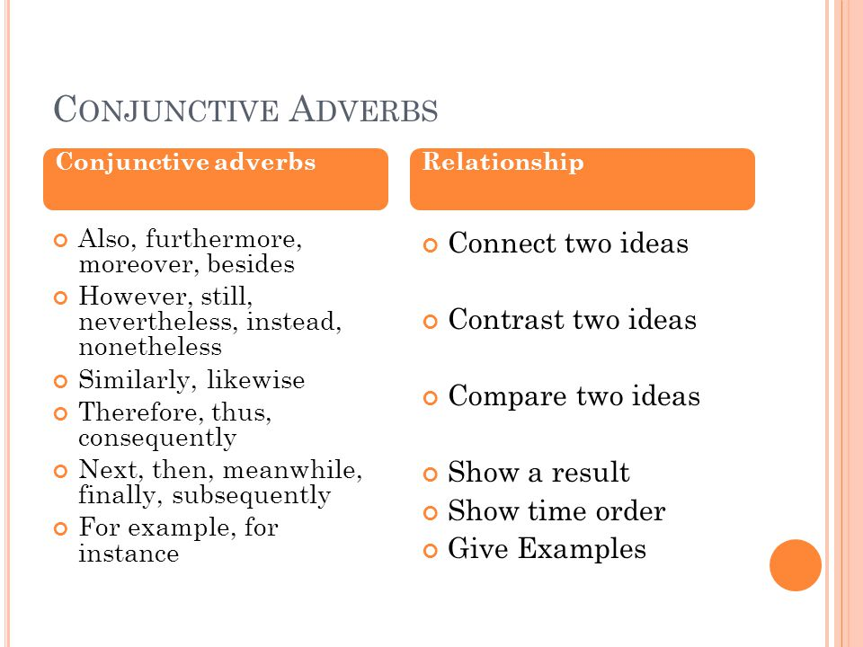 C ONJUNCTIVE A DVERBS Also, furthermore, moreover, besides However, still, nevertheless, instead, nonetheless Similarly, likewise Therefore, thus, consequently Next, then, meanwhile, finally, subsequently For example, for instance Connect two ideas Contrast two ideas Compare two ideas Show a result Show time order Give Examples Conjunctive adverbsRelationship