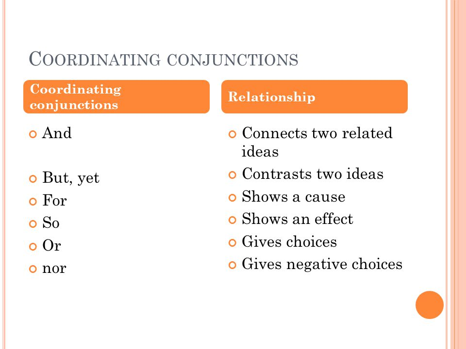 C OORDINATING CONJUNCTIONS And But, yet For So Or nor Connects two related ideas Contrasts two ideas Shows a cause Shows an effect Gives choices Gives negative choices Coordinating conjunctions Relationship