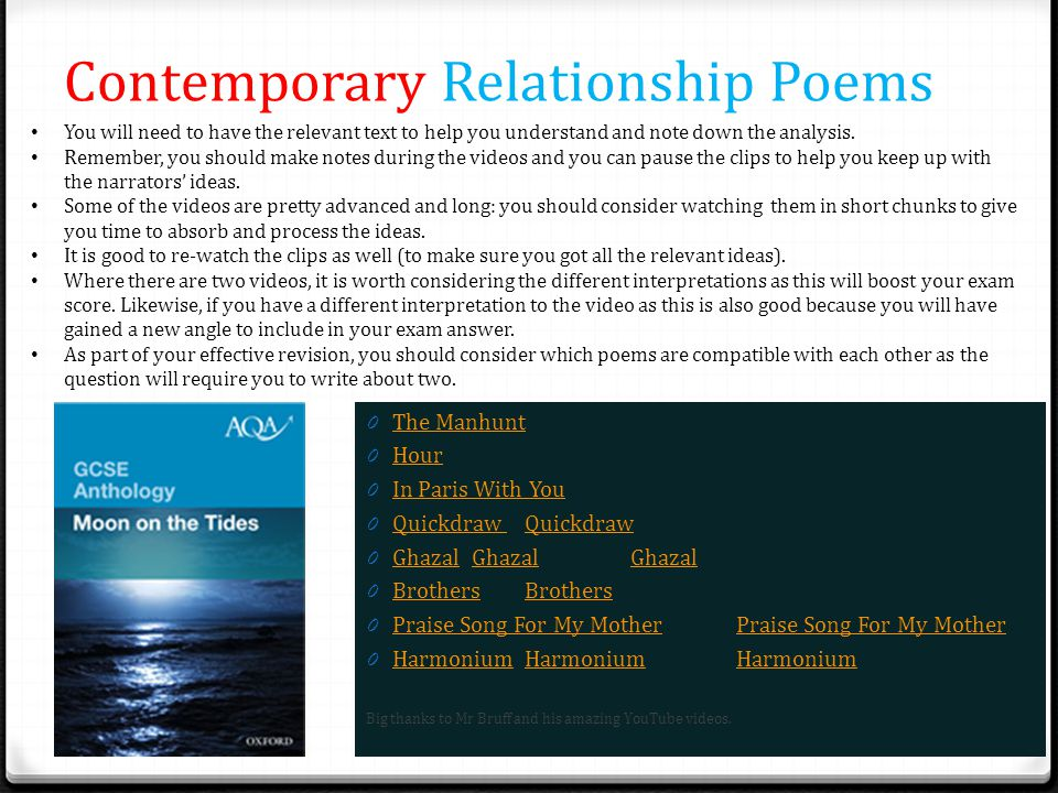 Contemporary Relationship Poems 0 The Manhunt The Manhunt 0 Hour Hour 0 In Paris With You In Paris With You 0 Quickdraw Quickdraw Quickdraw 0 GhazalGh