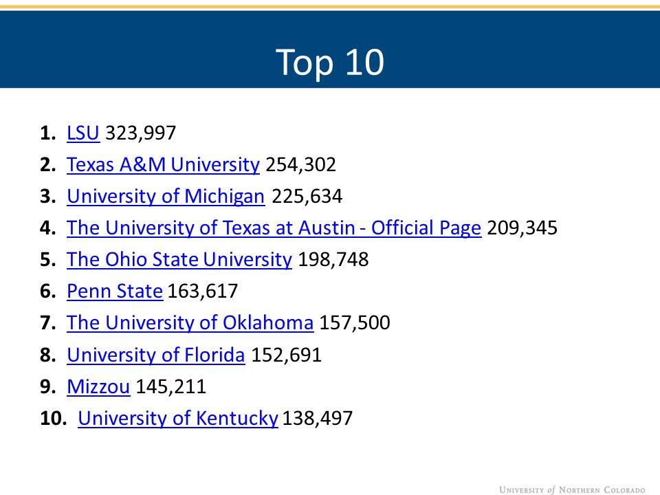 Top 10 1. LSU 323,997LSU 2. Texas A&M University 254,302Texas A&M University 3.