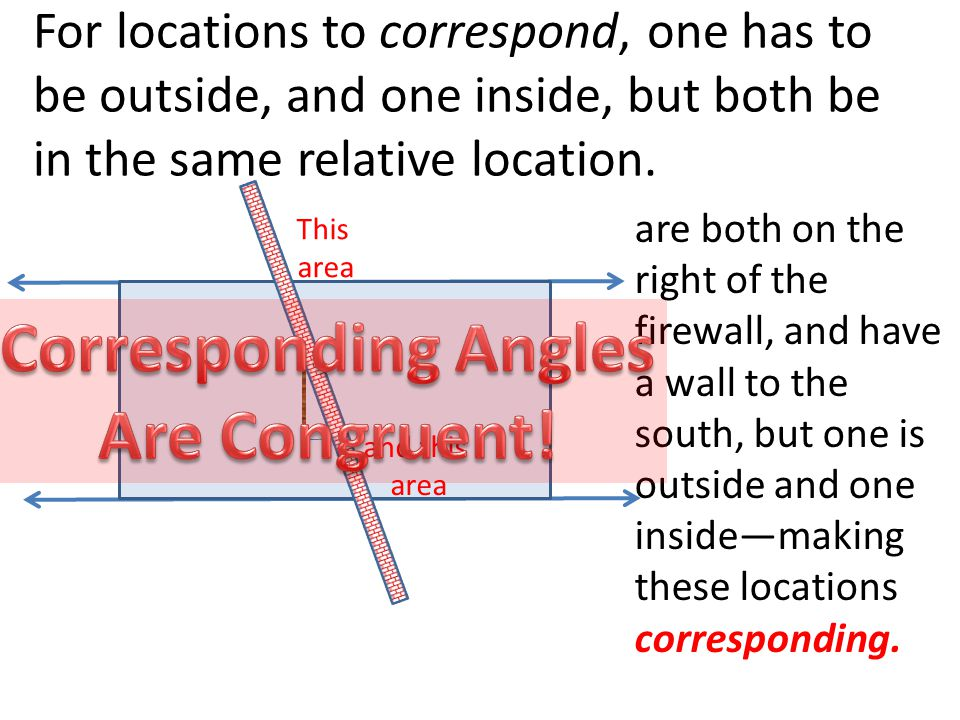 For locations to correspond, one has to be outside, and one inside, but both be in the same relative location.