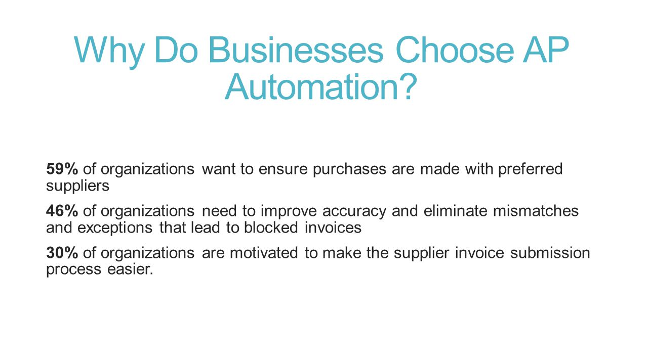 59% of organizations want to ensure purchases are made with preferred suppliers 46% of organizations need to improve accuracy and eliminate mismatches and exceptions that lead to blocked invoices 30% of organizations are motivated to make the supplier invoice submission process easier.