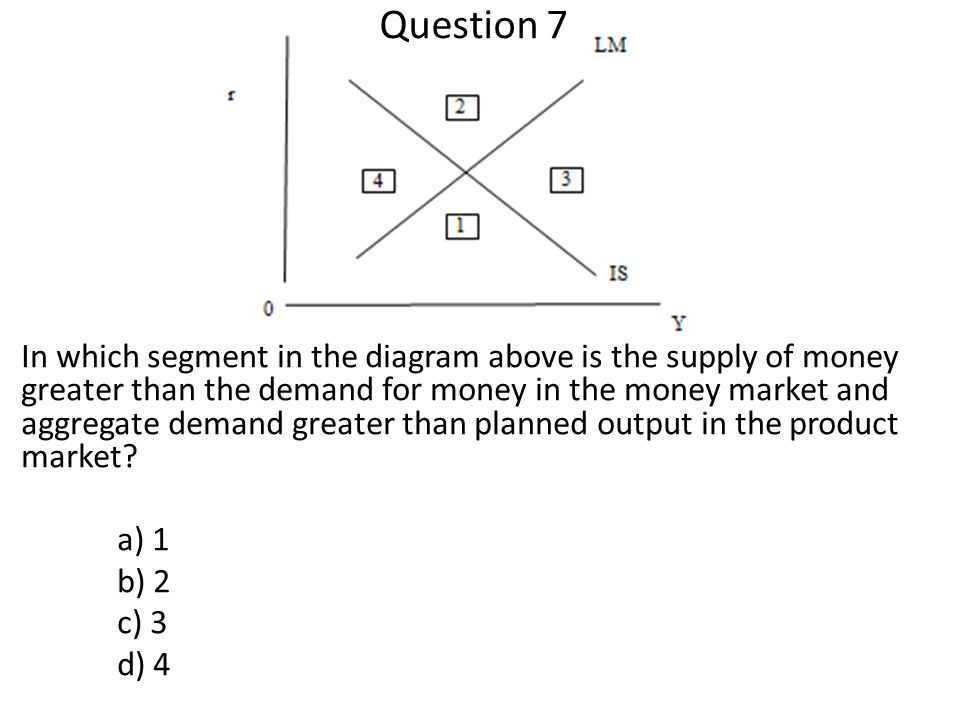 Question 7 In which segment in the diagram above is the supply of money greater than the demand for money in the money market and aggregate demand gre