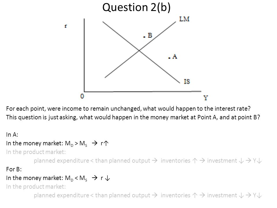 Question 2(b) For each point, were income to remain unchanged, what would happen to the interest rate? This question is just asking, what would happen