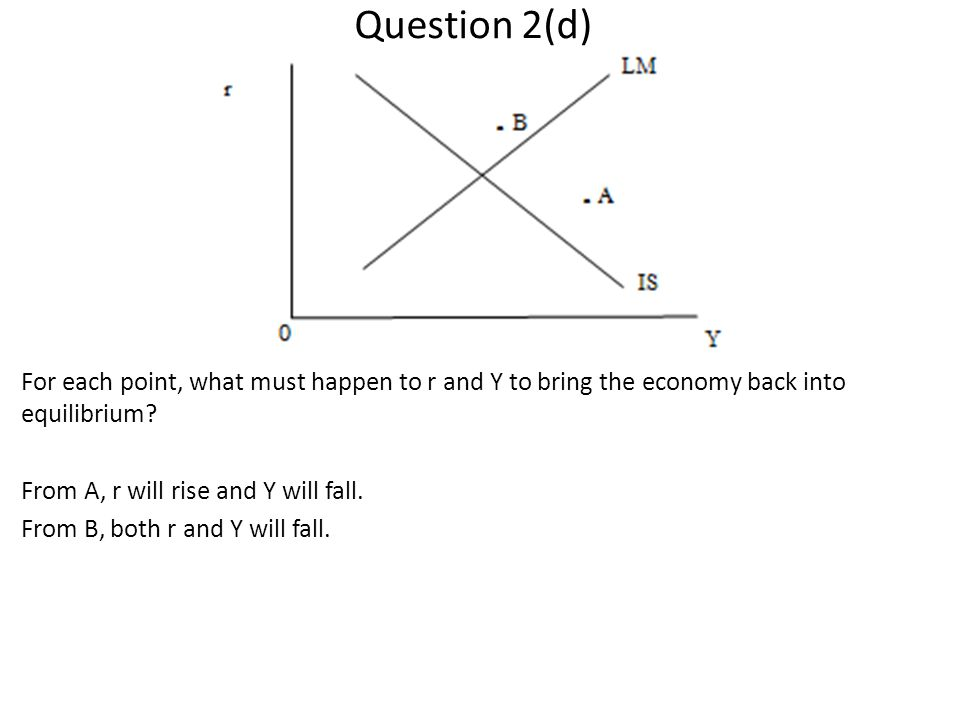 Question 2(d) For each point, what must happen to r and Y to bring the economy back into equilibrium? From A, r will rise and Y will fall. From B, bot