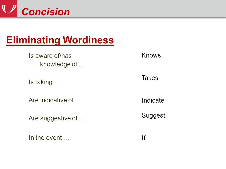 Eliminating Wordiness Is aware of/has knowledge of … Is taking … Are indicative of … Are suggestive of … In the event … Concision Knows Takes Indicate Suggest If