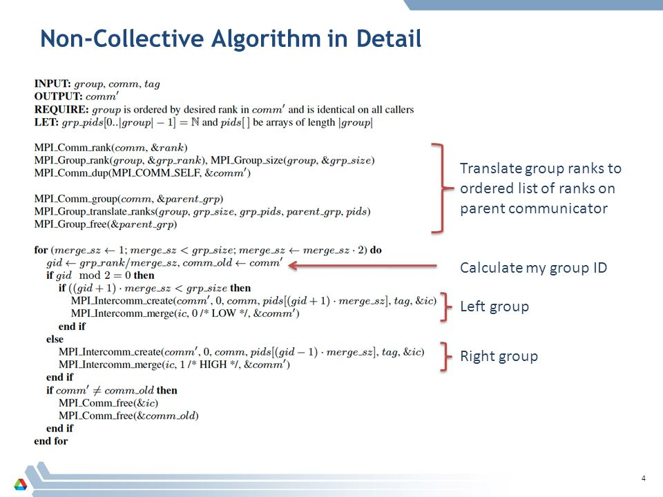 Non-Collective Algorithm in Detail RR 4 Translate group ranks to ordered list of ranks on parent communicator Calculate my group ID Left group Right