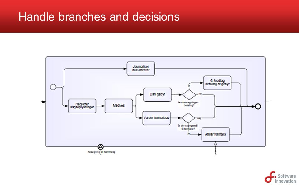 Handle branches and decisions