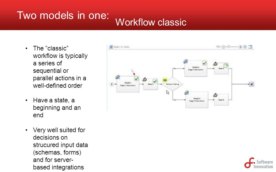 Two models in one: The classic workflow is typically a series of sequential or parallel actions in a well-defined order Have a state, a beginning and an end Very well suited for decisions on strucured input data (schemas, forms) and for server- based integrations Workflow classic