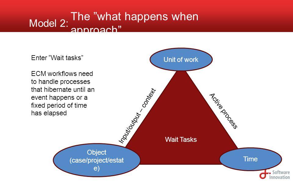"""The """"what happens when approach"""" Wait Tasks Object (case/project/estat e) Unit of work Time Enter """"Wait tasks"""" ECM workflows need to handle processes"""