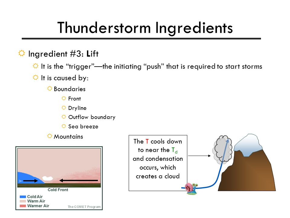 Thunderstorm Ingredients  Ingredient #3: Lift  It is the trigger —the initiating push that is required to start storms  It is caused by:  Boundaries  Front  Dryline  Outflow boundary  Sea breeze  Mountains The T cools down to near the T d and condensation occurs, which creates a cloud