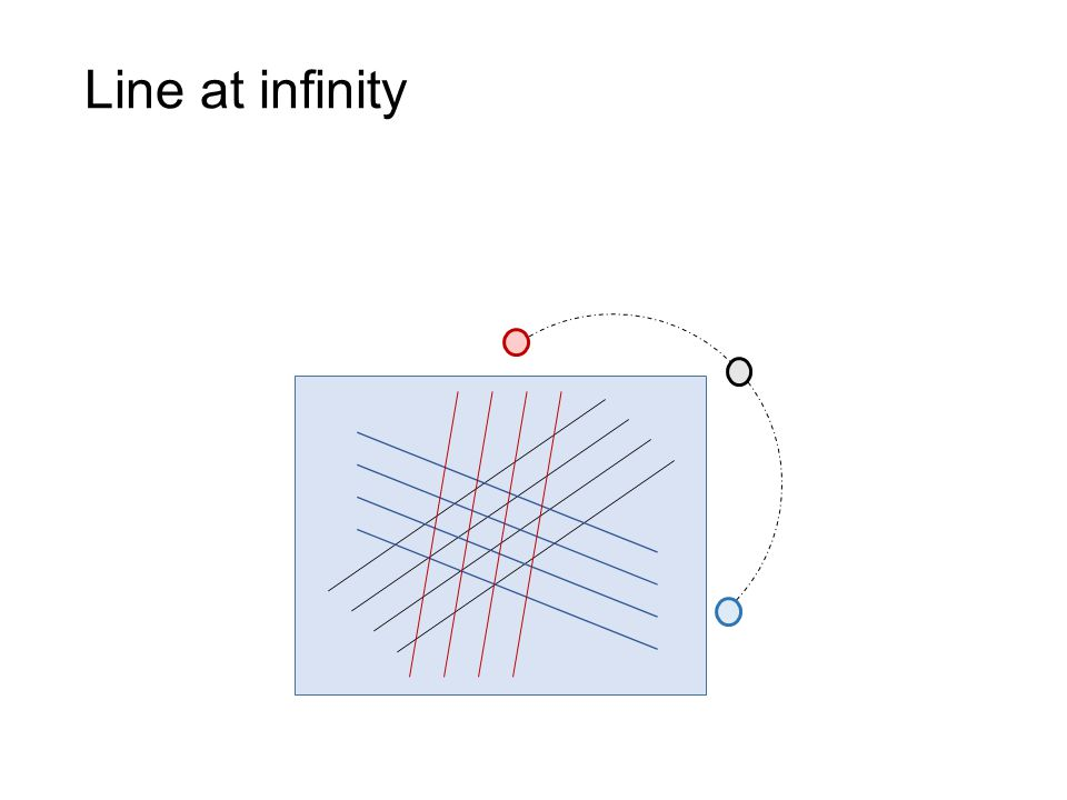 Line at infinity