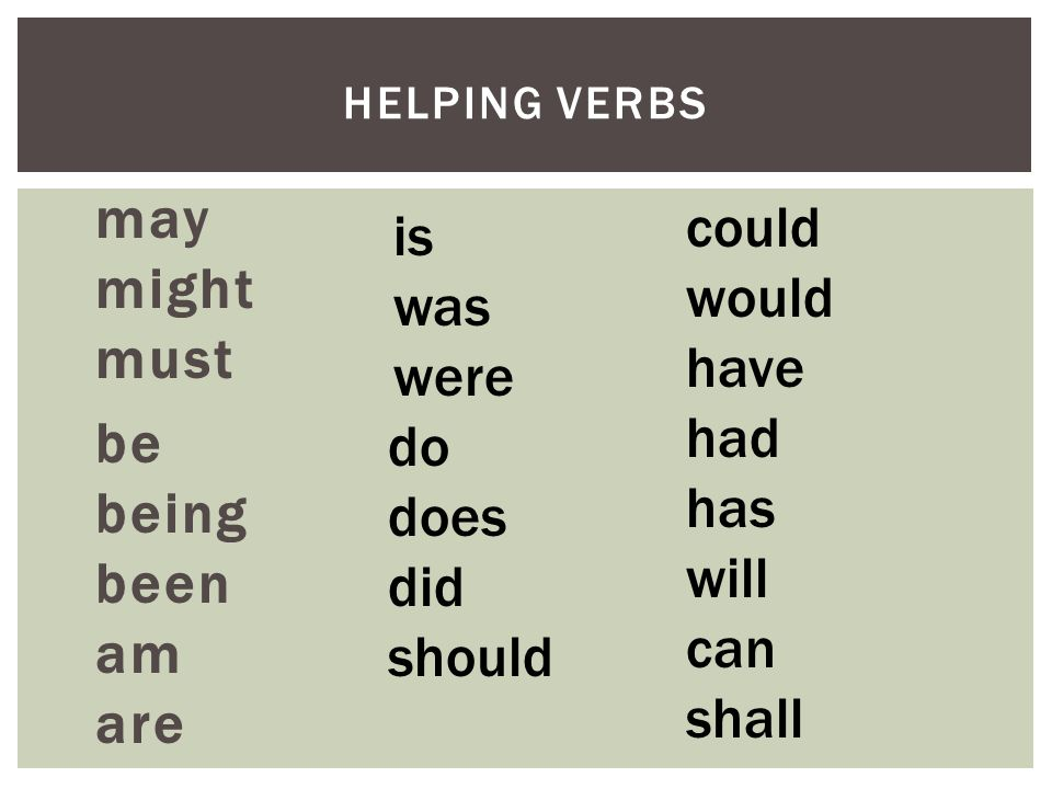 may might must be being been am are HELPING VERBS is was were do does did should could would have had has will can shall