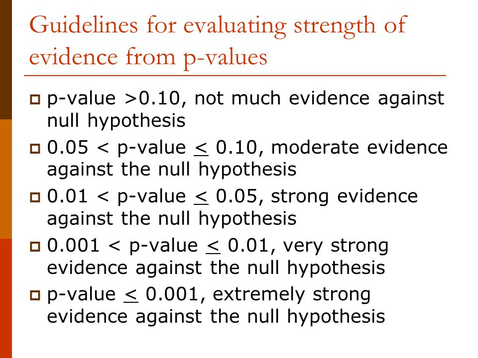 Guidelines for evaluating strength of evidence from p-values  p-value >0.10, not much evidence against null hypothesis  0.05 < p-value < 0.10, moder