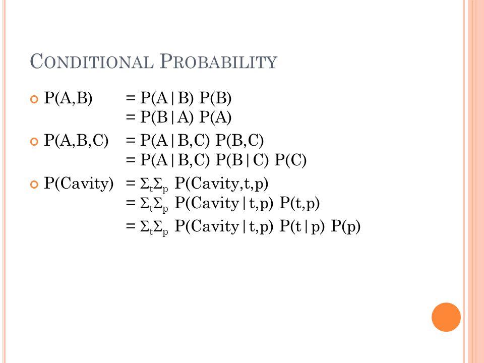 C ONDITIONAL P ROBABILITY P(A,B) = P(A|B) P(B) = P(B|A) P(A) P(A,B,C) = P(A|B,C) P(B,C) = P(A|B,C) P(B|C) P(C) P(Cavity) =  t  p P(Cavity,t,p) =  t  p P(Cavity|t,p) P(t,p) =  t  p P(Cavity|t,p) P(t|p) P(p)