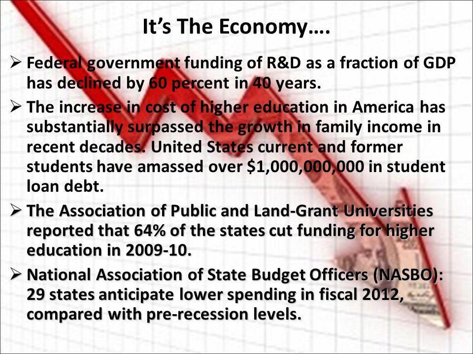 It's The Economy….