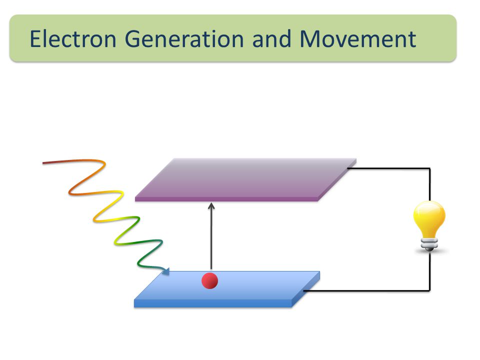 Electron Generation and Movement