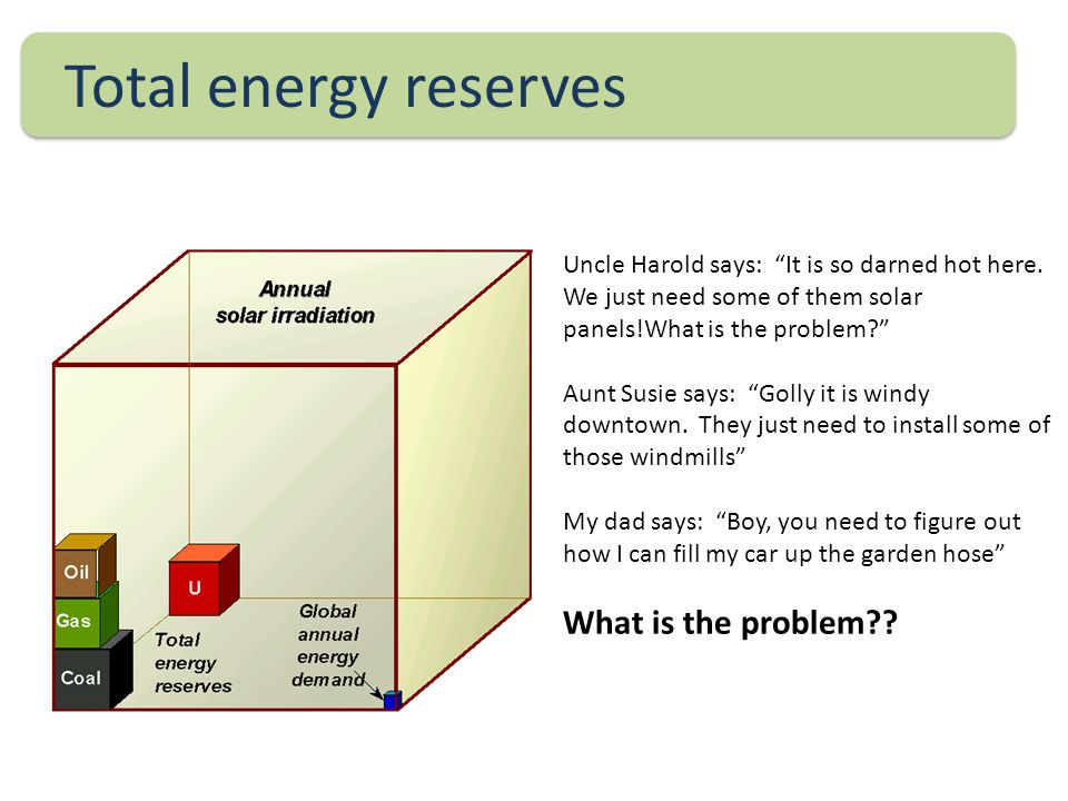 Total energy reserves Uncle Harold says: It is so darned hot here.